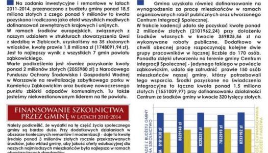 Jak Gmina Kamieniec Ząbkowicki pozyskiwała środki zewnętrzne?