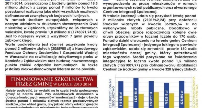 Jak Gmina Kamieniec pozyskiwała środki zewnętrzne