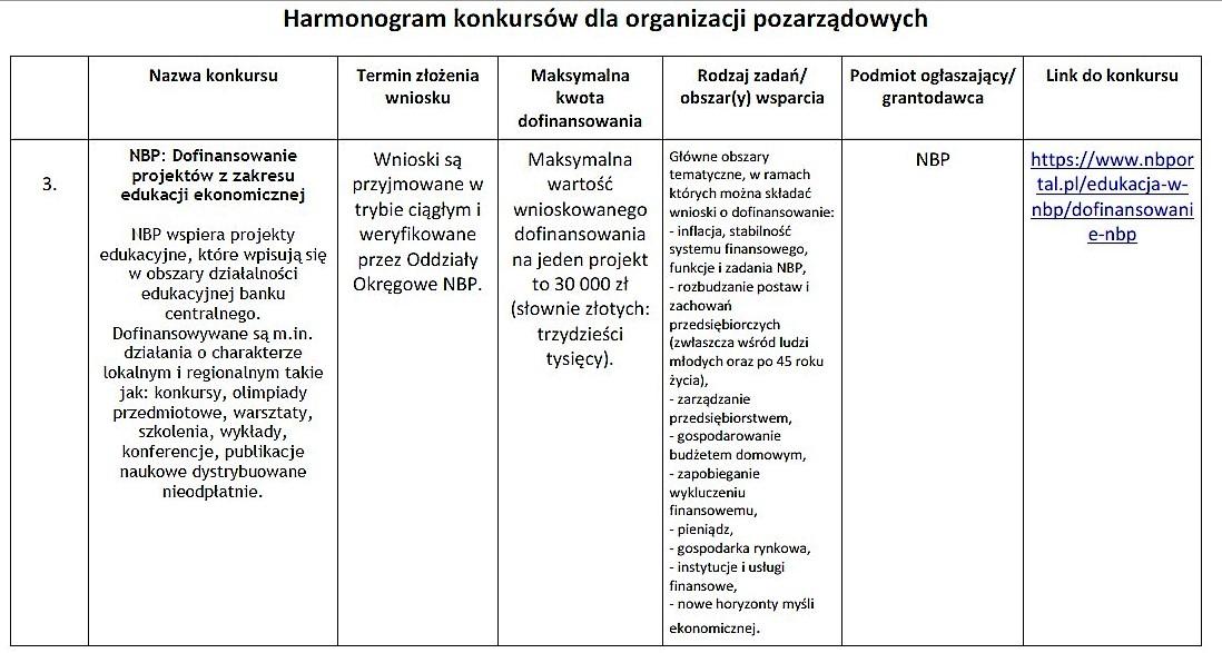 Nowe konkursy dla organizacji pozarządowych_07
