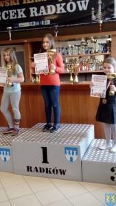 Szachowe grand prix (4)