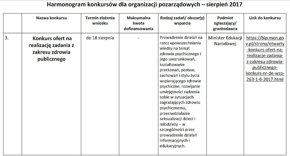 Nowe konkursy dla organizacji pozarządowych_03a
