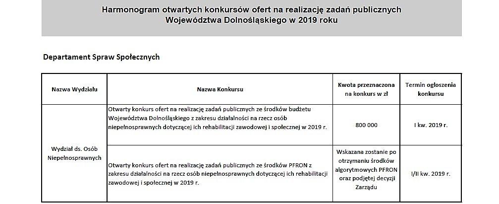 Konkursy na realizację zadań publicznych Województwa Dolnośląskiego na rok 2019_01